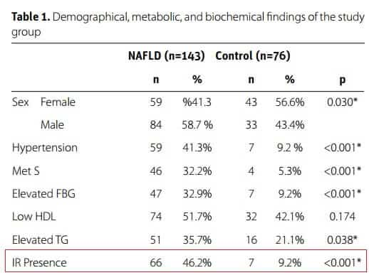 turkish-nafld