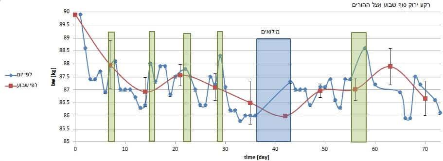 bw-graph