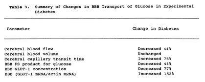 glut1-diabtiec